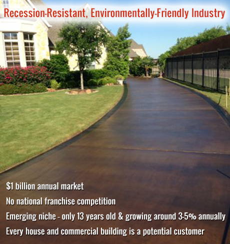 Recession-Resistant, Environmentally-Friendly Industry